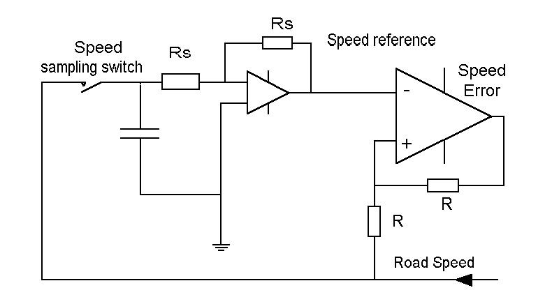 3 automobile cruise control vehicle speed control principles of rh antony anderson com Automatic Gain Control Circuit Control Unit Circuit
